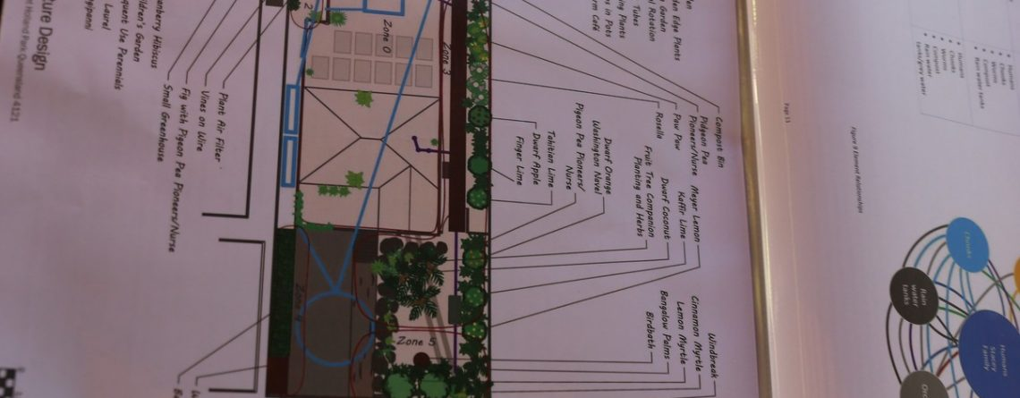 Spring 2017 Permaculture Design Course