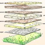 No-Dig Garden – also called a layer garden